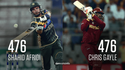 Chris Gayle Equals Shahid Afridi's Record For Most Sixes In International Cricket